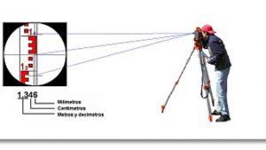 Características de la nivelación diferencial